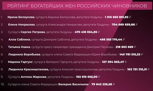 10top-090909098907890790879d1ff26c6705f437dfc77f46456e257fd