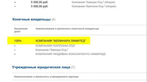 57102019remezkov10