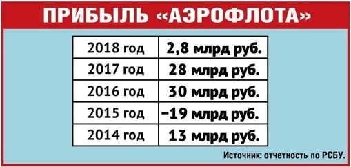 82112018malozemov23