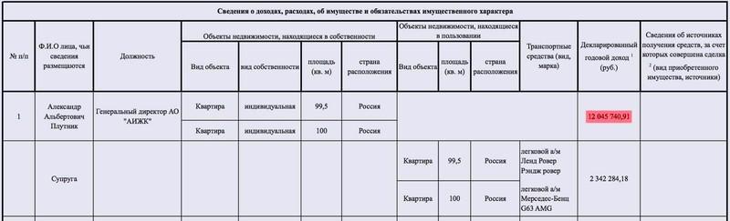 Compromat.Ru: 65516