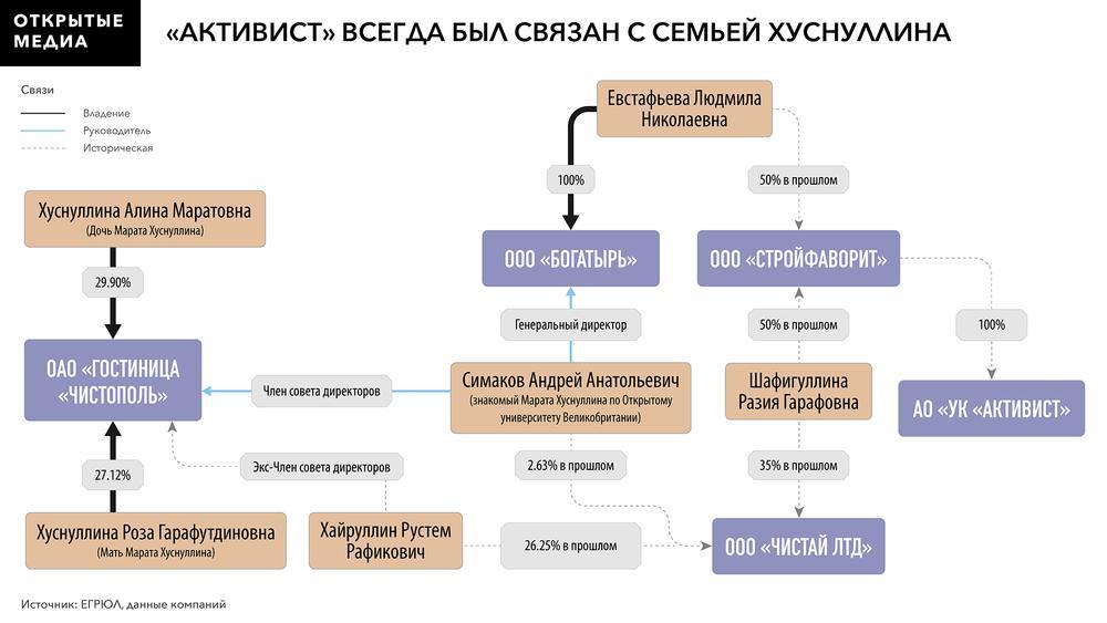 Compromat.Ru: 65671