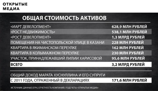 Compromat.Ru: 65678