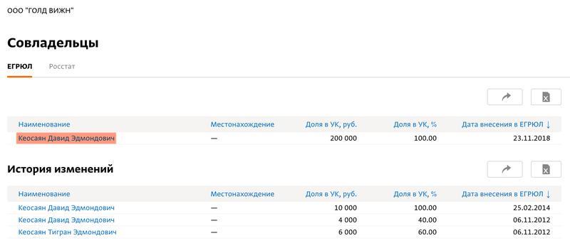 "Бюджетная ""пилорама"" Маргариты Симоньян и Тиграна Кеосаяна."