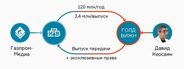 Compromat.Ru: 65754