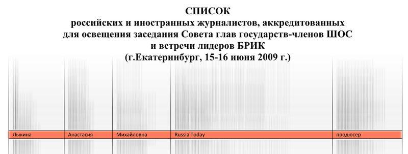 Compromat.Ru: 65763