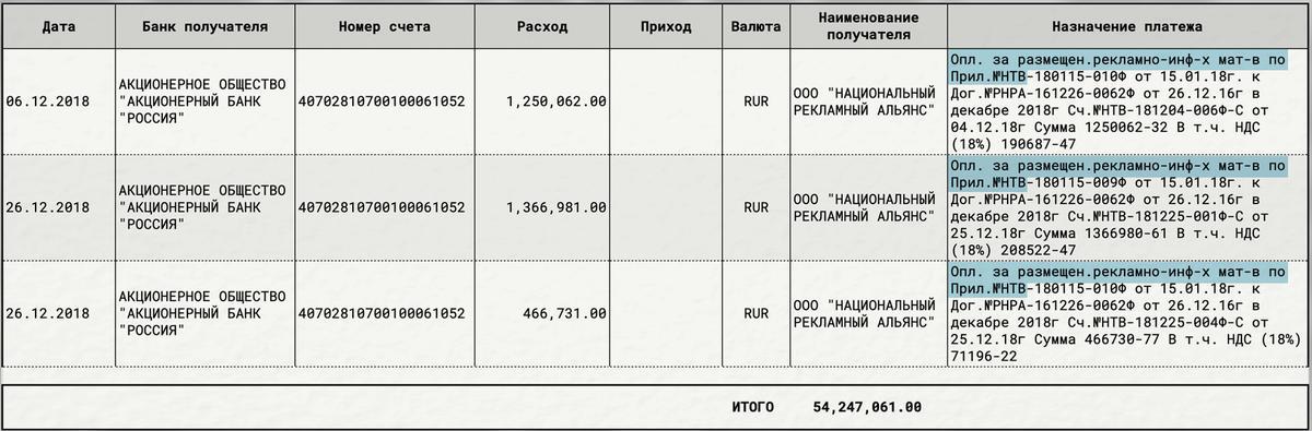 Compromat.Ru: 65766