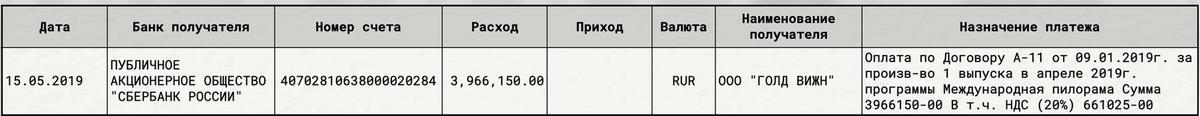 Compromat.Ru: 65774