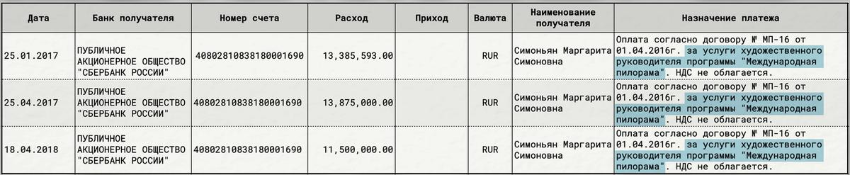 Compromat.Ru: 65779