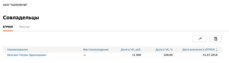 Compromat.Ru: 65792