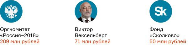 Compromat.Ru: 65795