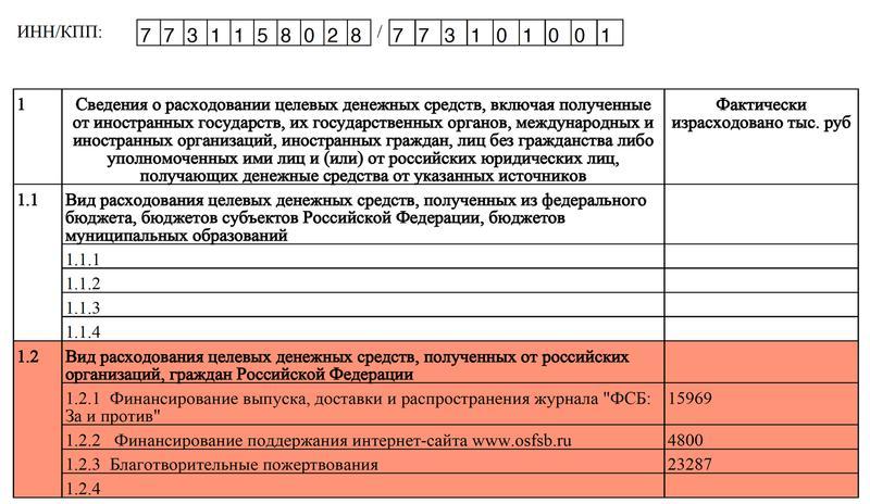Compromat.Ru: 65797