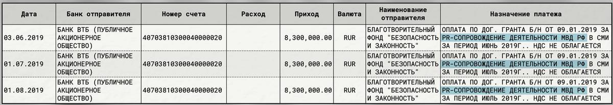 Compromat.Ru: 65798