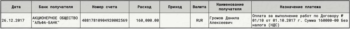 Compromat.Ru: 65804