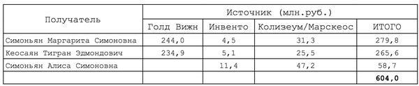 Compromat.Ru: 65805