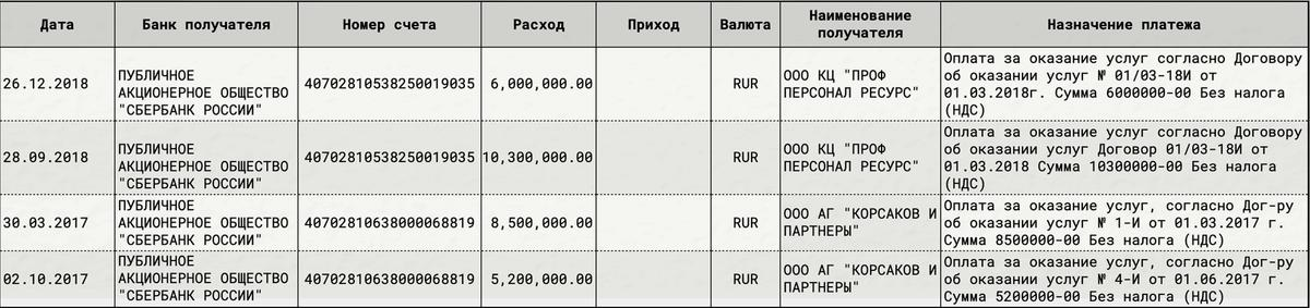 Compromat.Ru: 65815
