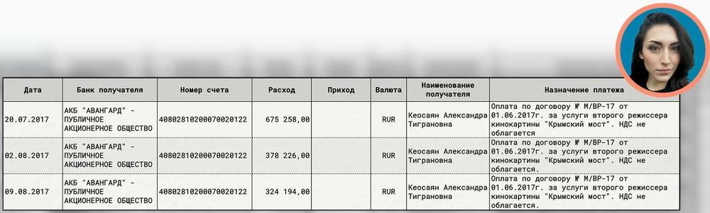 Compromat.Ru: 65930