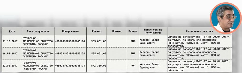 Compromat.Ru: 65931