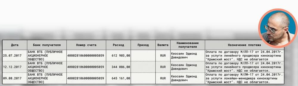 Compromat.Ru: 65932