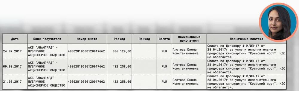 Compromat.Ru: 65933