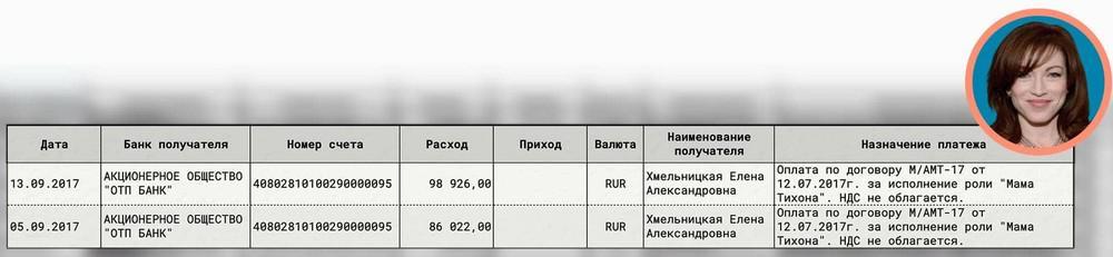 Compromat.Ru: 65935
