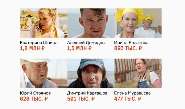 Compromat.Ru: 65936