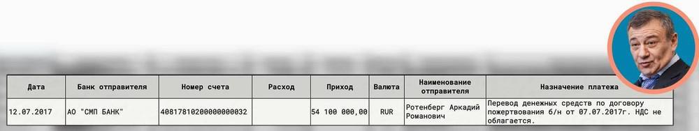 Compromat.Ru: 65941