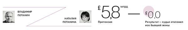 Compromat.Ru: 65966