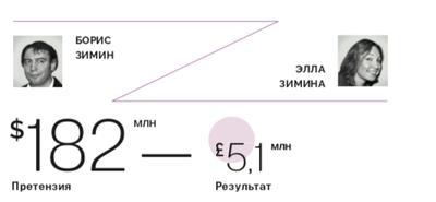Compromat.Ru: 65968