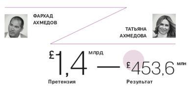 Compromat.Ru: 65969
