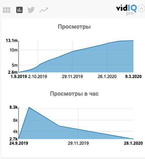 Compromat.Ru: 66044