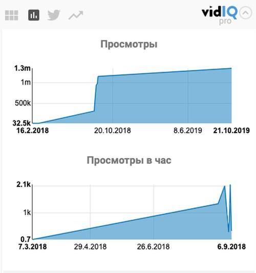 Compromat.Ru: 66046
