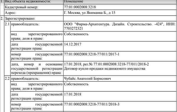 Compromat.Ru: 66205