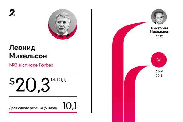 Compromat.Ru: 66589
