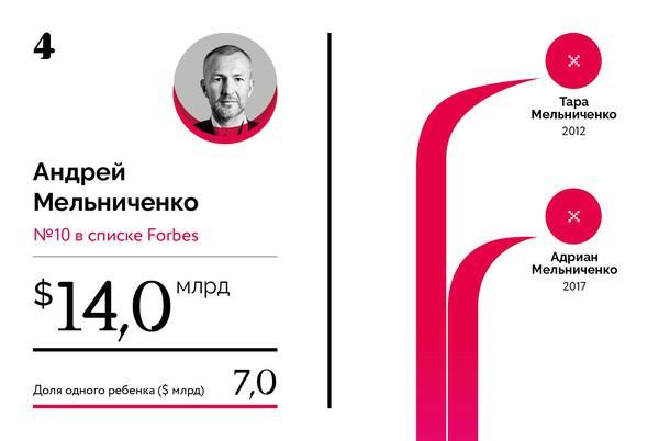 Compromat.Ru: 66591