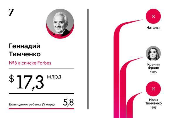 Compromat.Ru: 66594