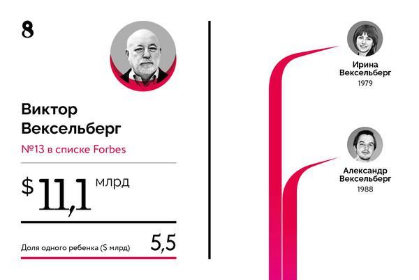 Compromat.Ru: 66595