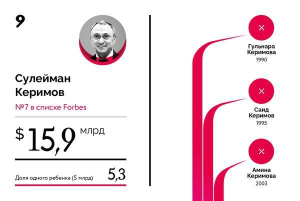 Compromat.Ru: 66596