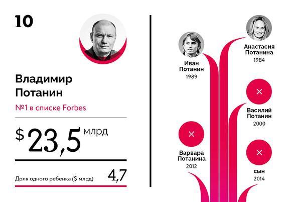 Compromat.Ru: 66597