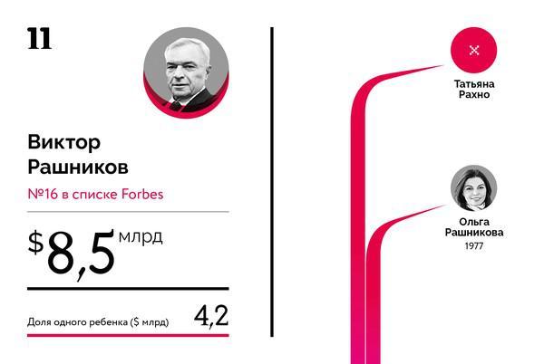 Compromat.Ru: 66598