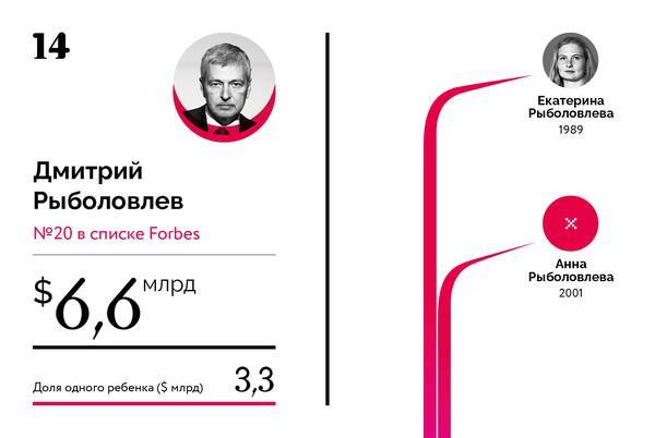Compromat.Ru: 66601