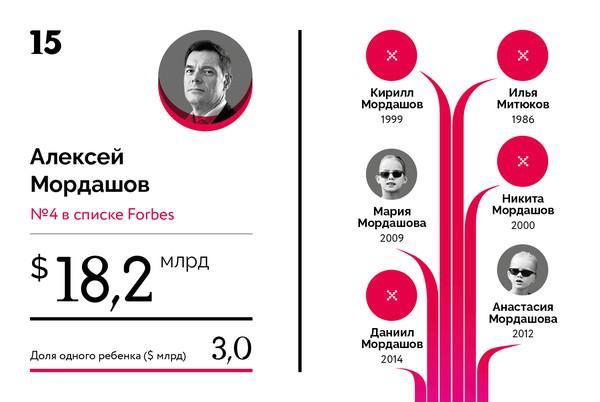 Compromat.Ru: 66602