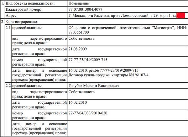 Compromat.Ru: 66731