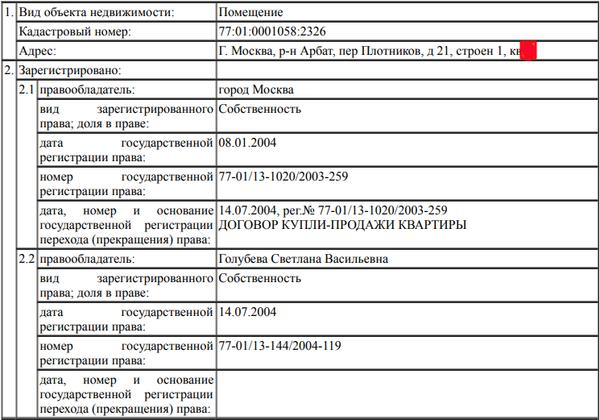 Compromat.Ru: 66733