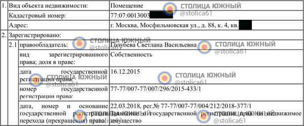 Compromat.Ru: 66744
