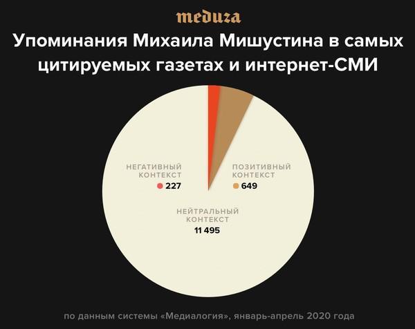 Compromat.Ru: 66751