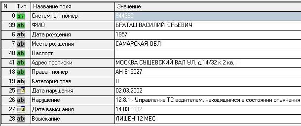 Compromat.Ru: 67041