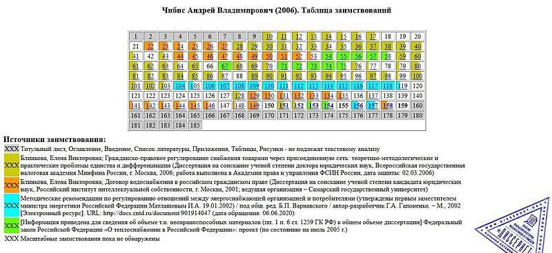 Compromat.Ru: 67097