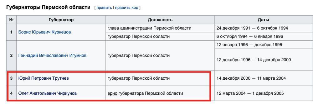 Compromat.Ru: 67252