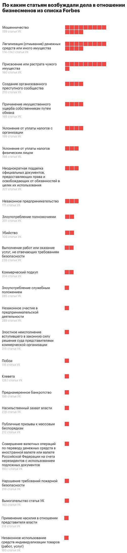 Compromat.Ru: 68085