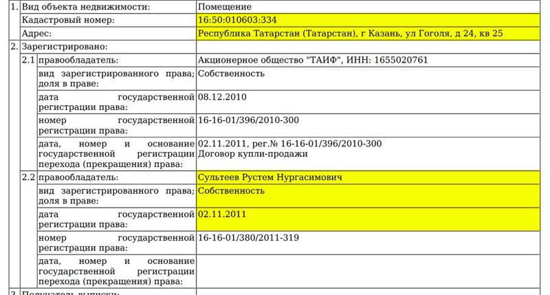 Compromat.Ru: 68294